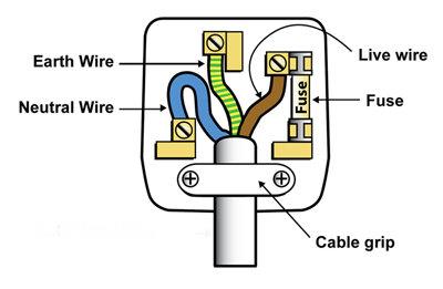 26 awesome diy quiz questions free pub quiz rh freepubquiz co uk Wall Plug Wiring Wiring a Receptacle Outlet